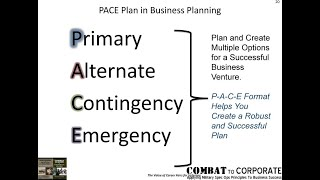 SZ3E1 The PACE Plan