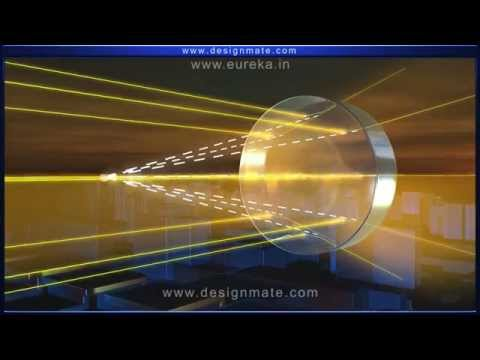 Convex and concave Lenses - Physics - Eureka.in
