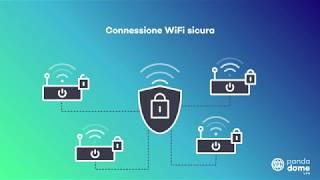 Panda VPN Premium - Sfoglia in modo sicuro e privato