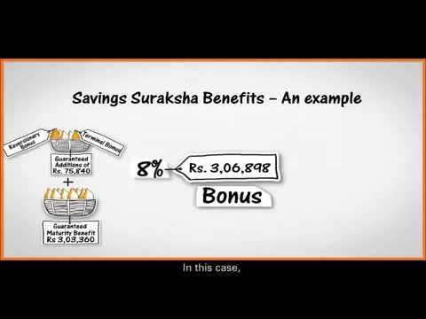 saving suraksha