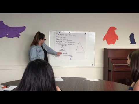 Breakthrough Collaborative Mock Teaching Video