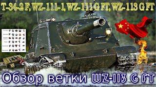 Обзор ветки WZ-113G FT. От T-34-2G FT к топу. На чем можно остановиться?✅💥