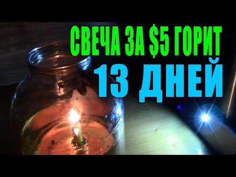 Как долго горит свеча