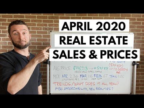 April 2020 Real Estate Market Update - City Of Peterborough Ontario