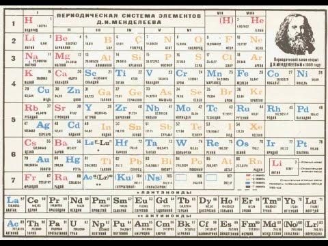 Теорема Пуанкаре – математическая формула «Вселенной