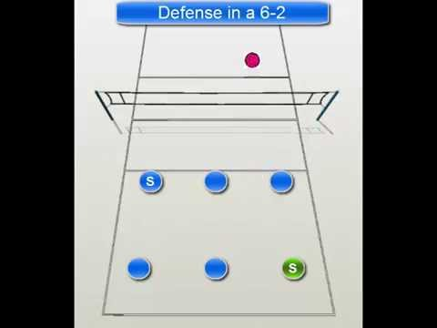volleyball 4 2 offense diagram honeywell heat pump thermostat wiring 6 rotation explained defense t