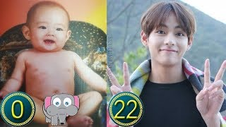 [V - BTS] Kim Taehyung Predebut | Transformation from Childhood to Present