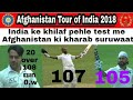 India vs Afghanistan first test match Dhawan and Vijay's century,