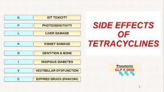How to Remember Side Effects of Tetracyclines??