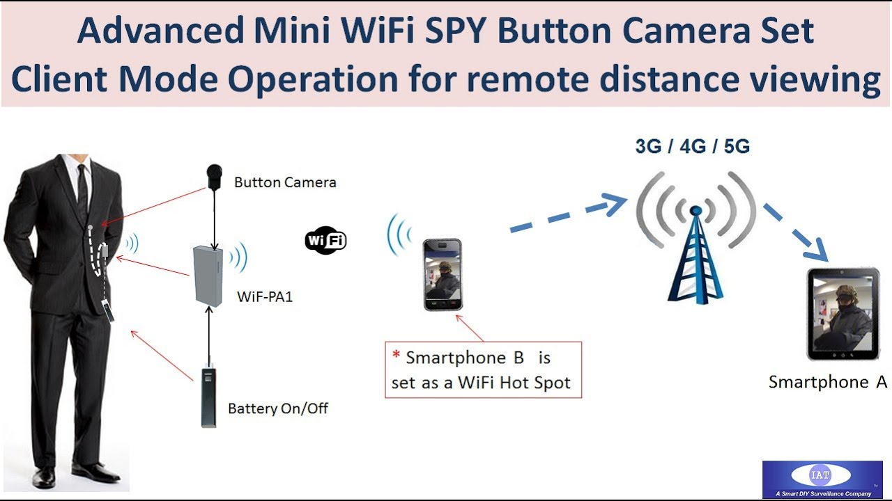 Set Up Mini Hidden Spy Wifi Button Camera For Remote Distance 3g Network Diagram Viewing