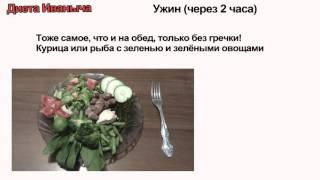 Диета Иваныча меню с картинками