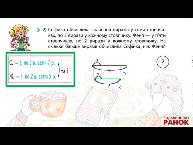 2 клас. Математика. Задачі на різницеве порівняння