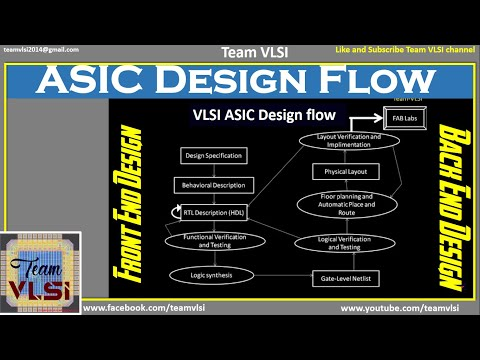VLSI ASIC Design Flow