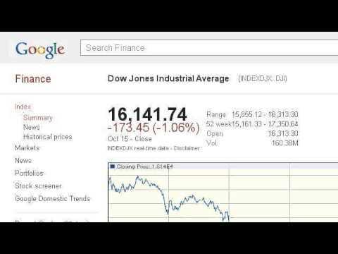 Dow Jones Industrial Average Definition