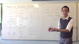 Reverse Chain Rule for Trigonometric Functions