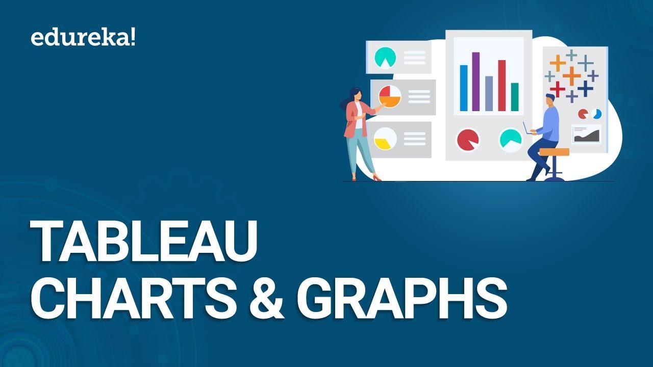 Tableau Charts & Graphs | Tableau Advanced Charts | Data Visualization  Using Tableau | Edureka