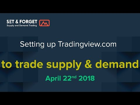 Tradingview tutorial, how to use it to trade supply and demand imbalances