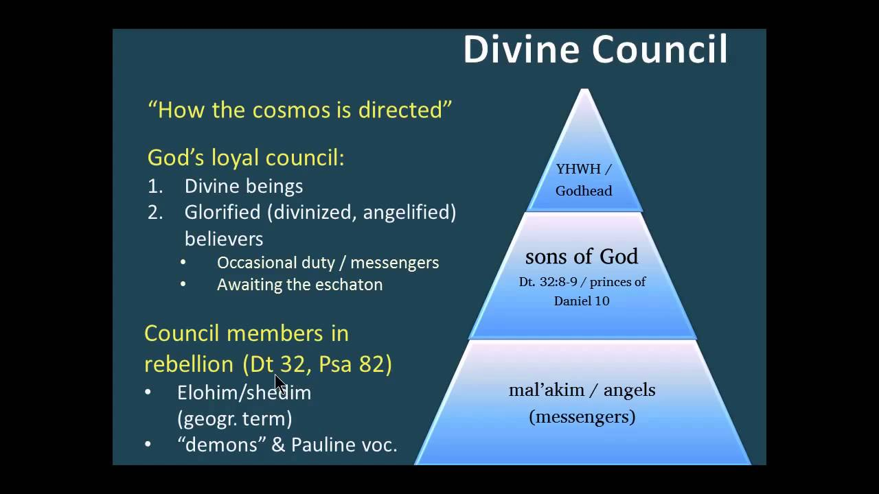 The divine council in late canonical and non-canonical second temple Jewish literature