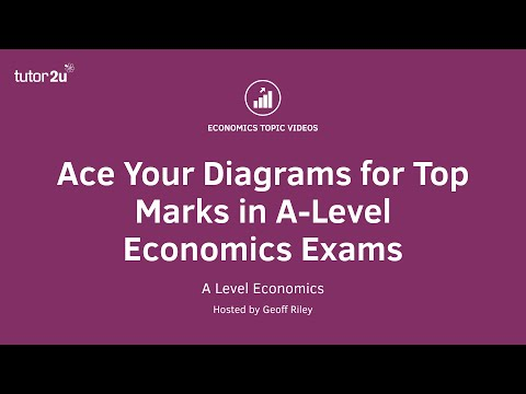 A* Diagrams in your Economics Papers in 2019 | Economics | tutor2u