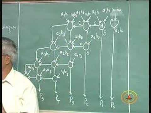 For Block Diagram Lecture 15 Array Multiplier Youtube