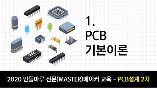 2020 만들마루 전문(Master)메이커 교육 - P…