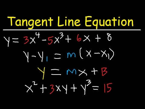 finding-the-tangent-line-equation-with-derivatives---calculus-problems