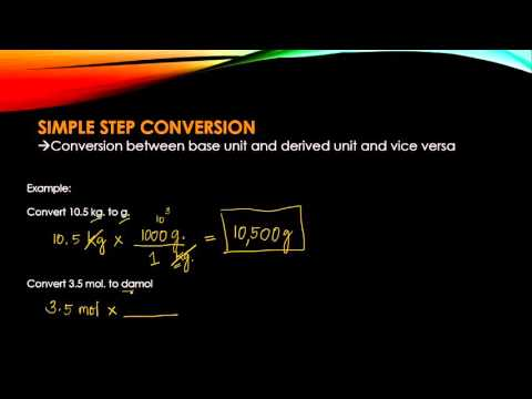 SI Units and Conversion