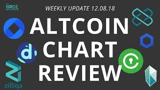 Coinbase To Add New Tokens -  Altcoin Technical Analysis Review!