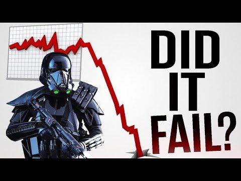 The Postmortem Of Star Wars Battlefront II