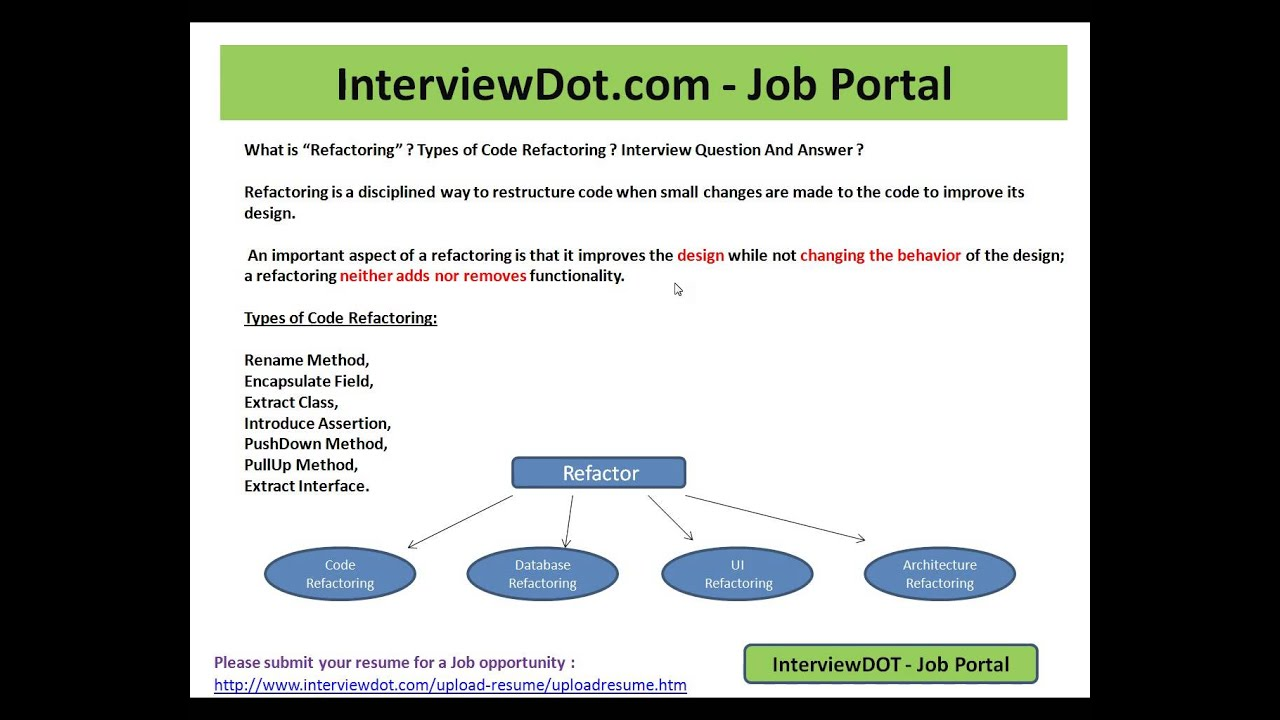 what is code refactoring different types of code refactoring what is code refactoring different types of code refactoring interview question interviewdot job