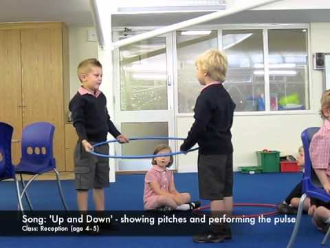 Jolly Music in Action - Reception, Up and Down