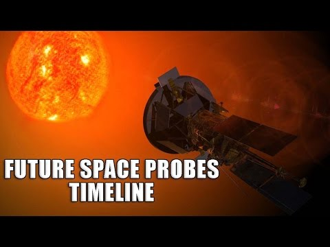 Future Space Probes Timeline