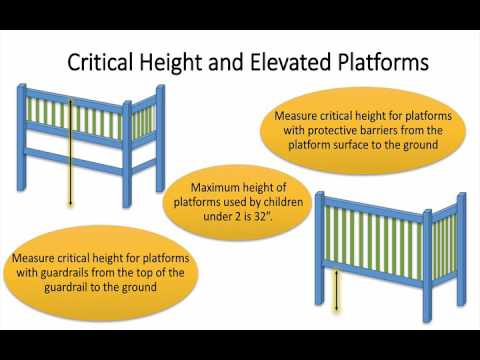 Playground Safety Video Protective Barriers & Spacing (Module 6)