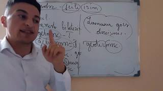 Məsdər-İsim,yoxsa feil?-Məsdər haqqında MİQ müsabiqəsinə ən çox düşən sual--Ülvi Osmanov