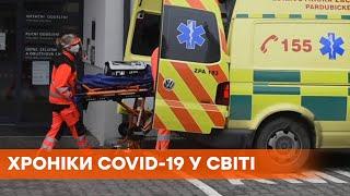 Всплеск Covid 19 в Польше Словакии и Чехии и спад заболеваемости в США коронавирус в мире