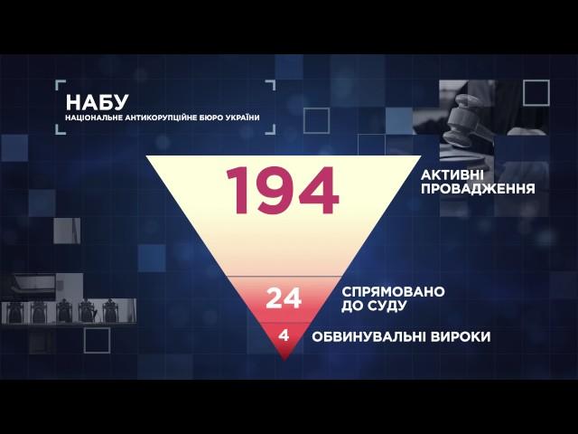 Відео про українські реформи до конференції YES-2016