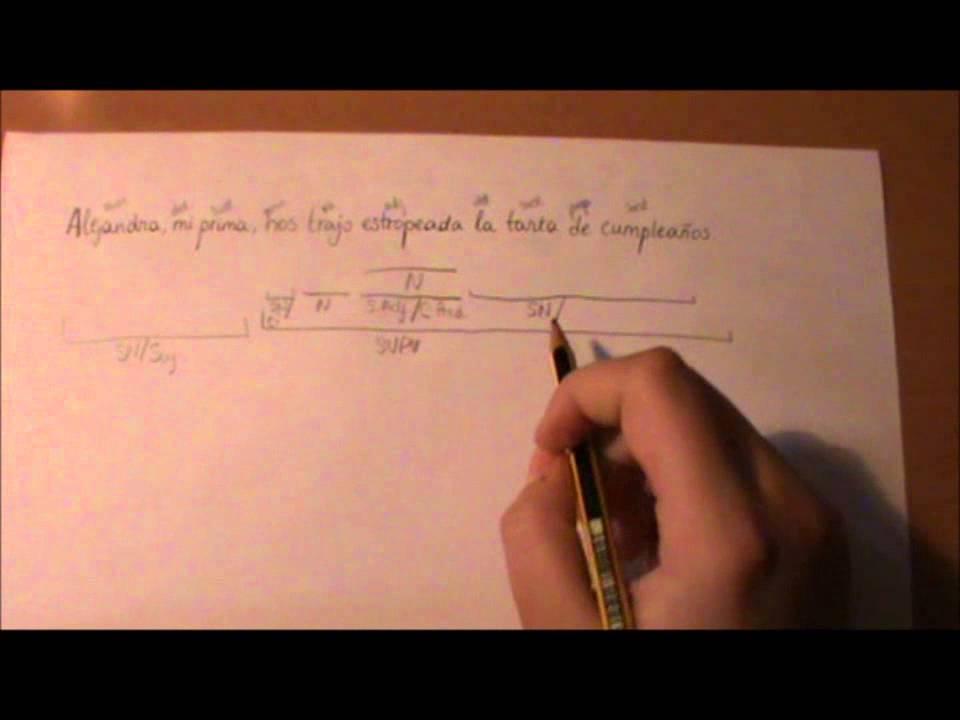 Análisis Oración Simple 2º 3º 4º Eso 2