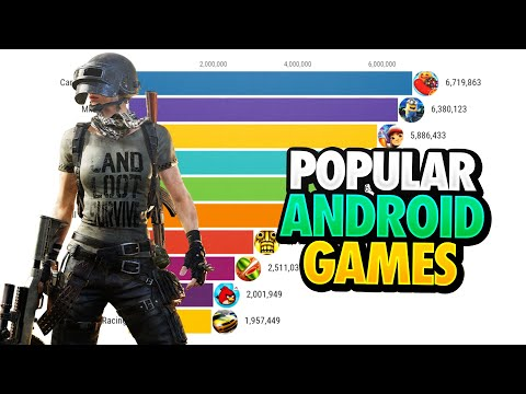 10 Most Popular Android Games [2012-2020] | Most Downloaded Games For Android |  Best Android Games