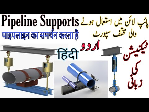 Pipe Supports Types  |  Oil And Gas Professional  #pipesupporttypes  #typesofsupport