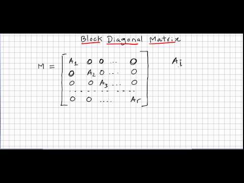 Diagonally Dominant Matrix