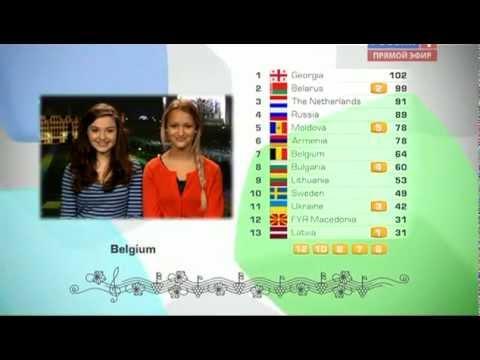 Junior Eurovision 2011: Voting