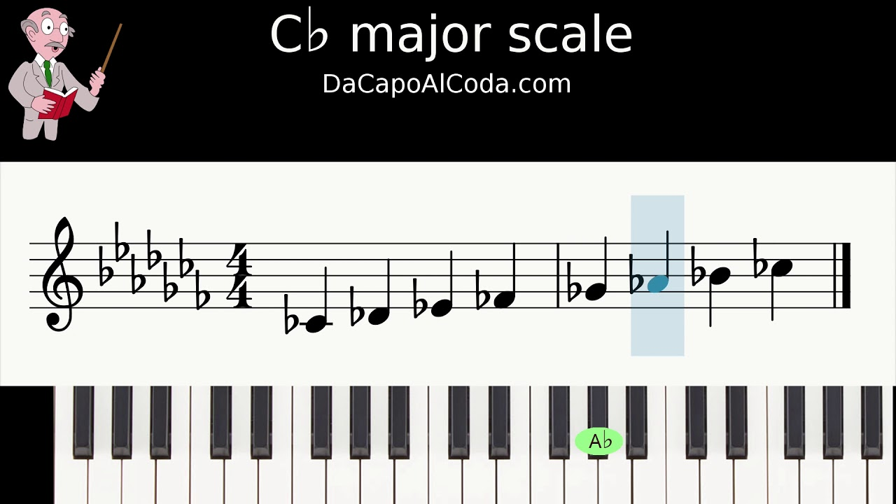 C flat Major scale   Music theory