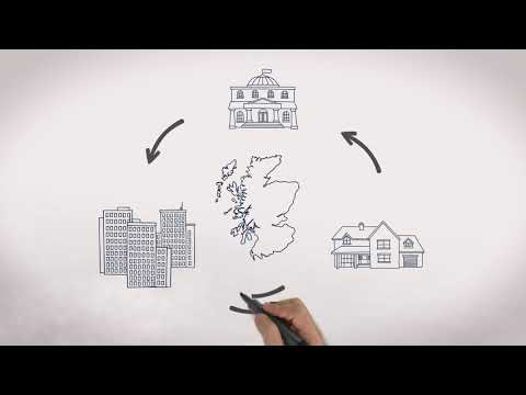 A short guide to our macroeconomic model of the Scottish economy