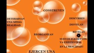 Lingüística Cognitiva: Metáfora y Metonimia