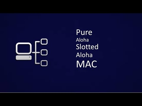 Pure Aloha and Slotted Aloha : Contention Based MAC(Medium Access Control) Protocols