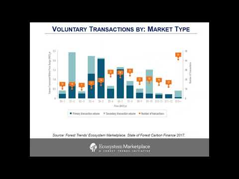 2017 12 05 10 02 State of Forest Carbon Finance  Voluntary Forest Carbon Markets