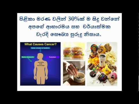 Cancer Risk in Sri Lanka