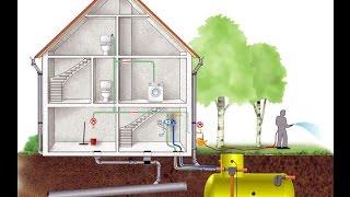 Применение дождевой воды в бытовых целях