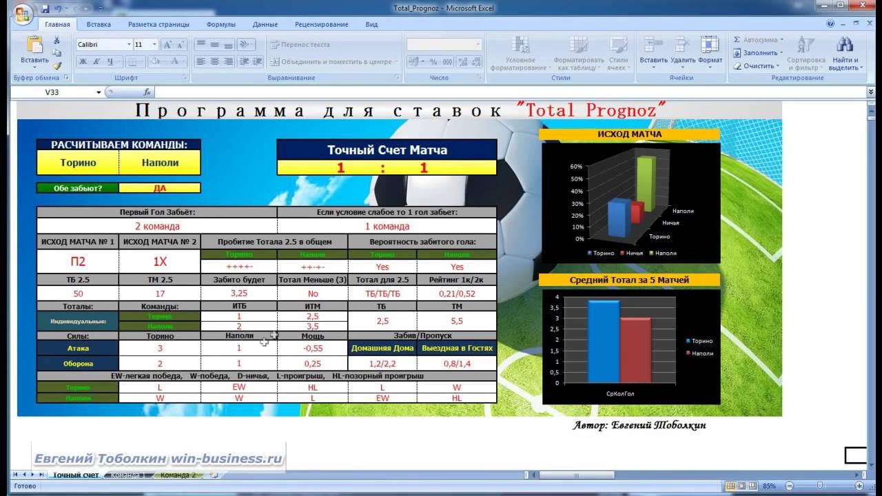 Программа для спортивных прогнозов транспортный налог ставки в башкирии