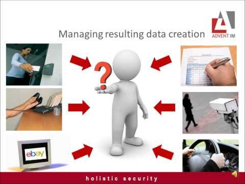 Effective Employee Monitoring